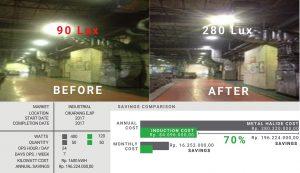 Ecogreen Project Cikarang EJIP 1