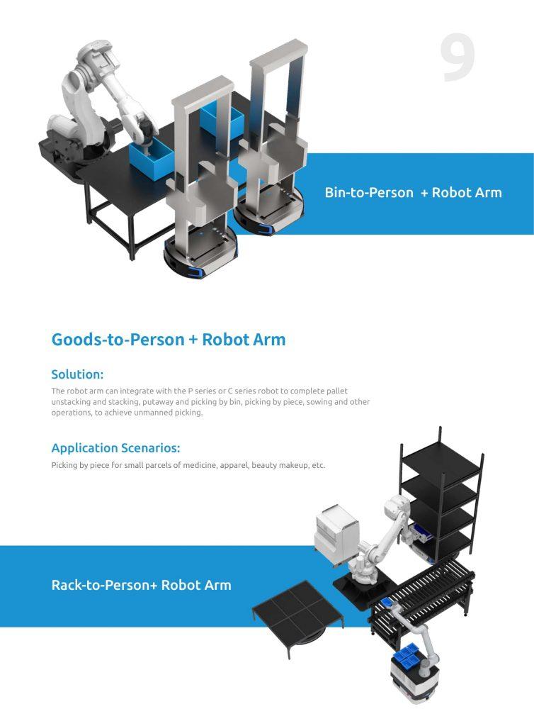 Ecogreen Robotics Picking