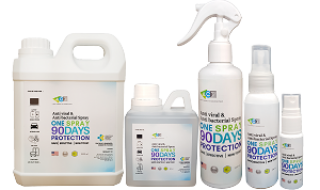 Anti Microbial Products